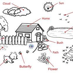 El jardín en inglés para niños