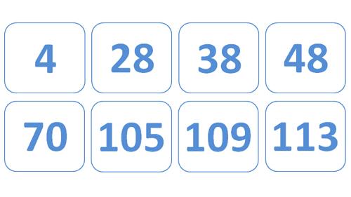 Línea de bus: 4, 28, 38, 48, 70, 105, 109, 113