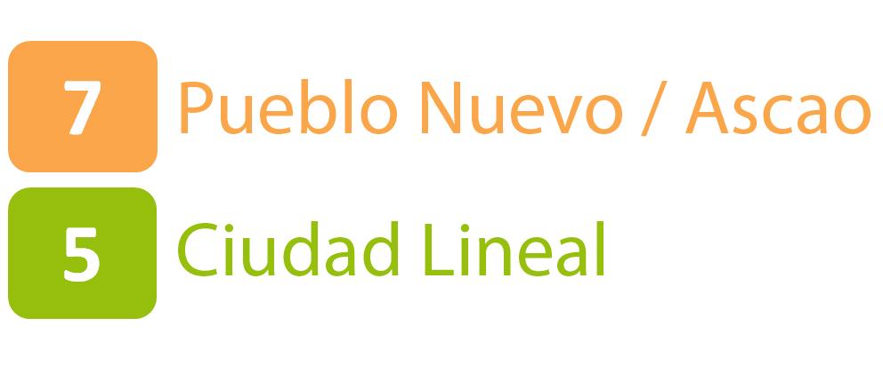 Líneas 7, Pueblo Nuevo / Ascao y línea 5, Ciudad Lineal