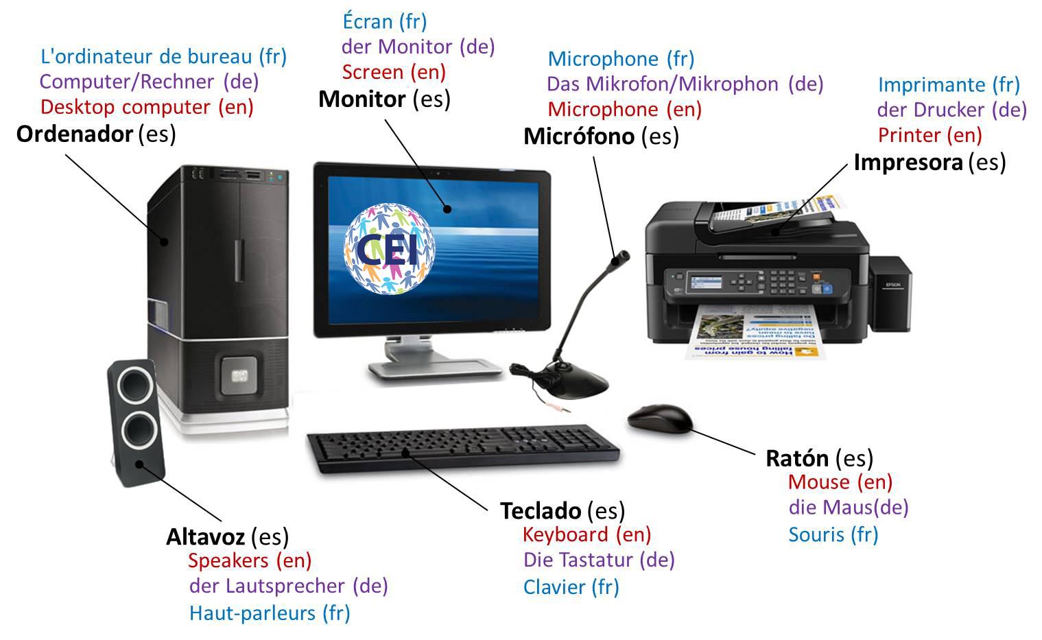 El ordenador en español, inglés, alemán y francés