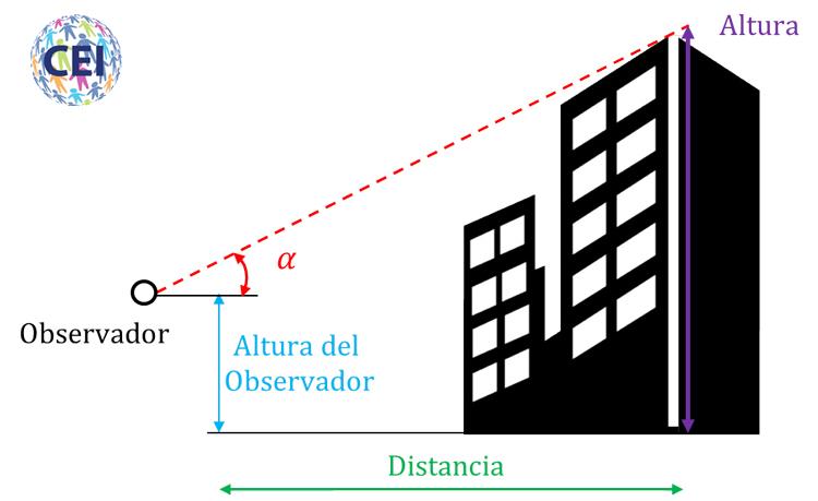 trigonometria04