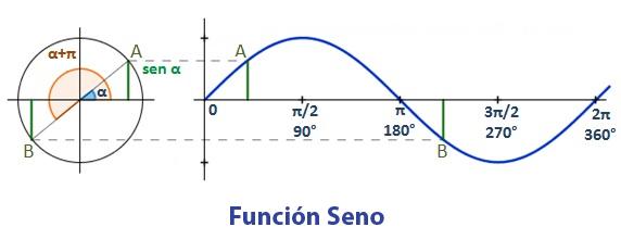 trigonometria06