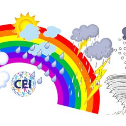 Vocabulario en inglés del tiempo climático
