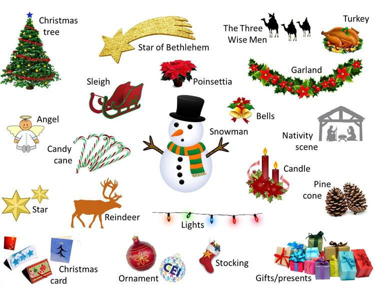 Christmas and new year (Vocabulario imágenes de Navidad en inglés)